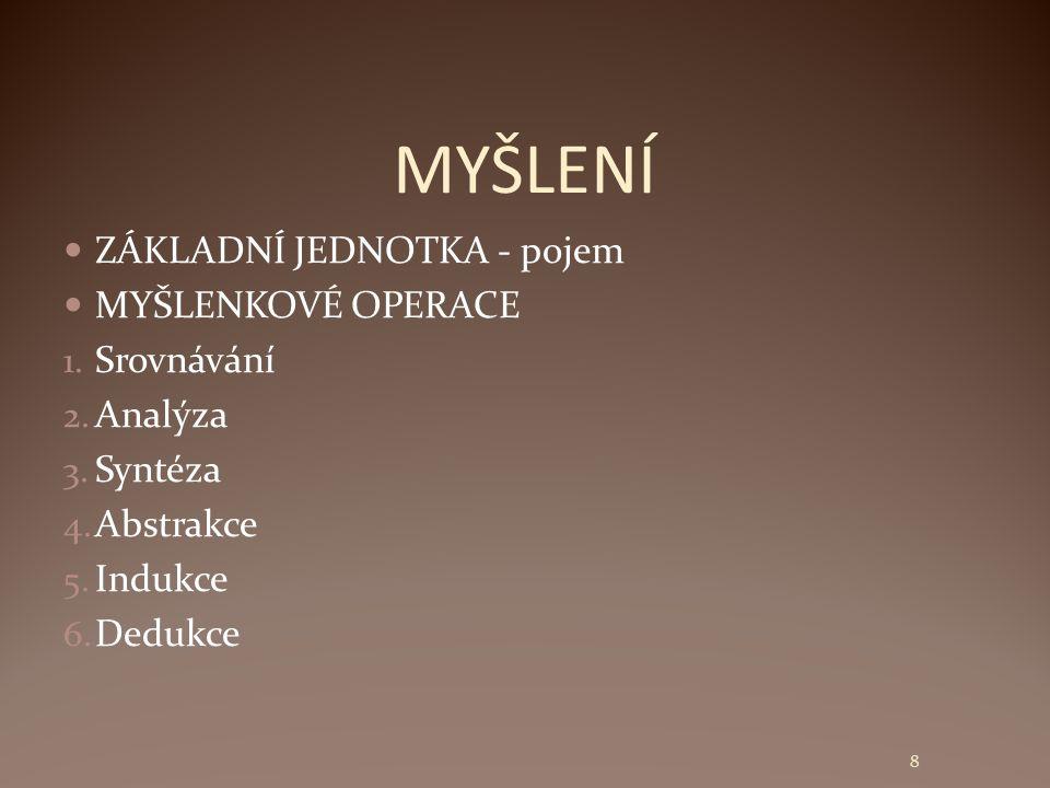 MYŠLENÍ ZÁKLADNÍ JEDNOTKA - pojem MYŠLENKOVÉ OPERACE 1.
