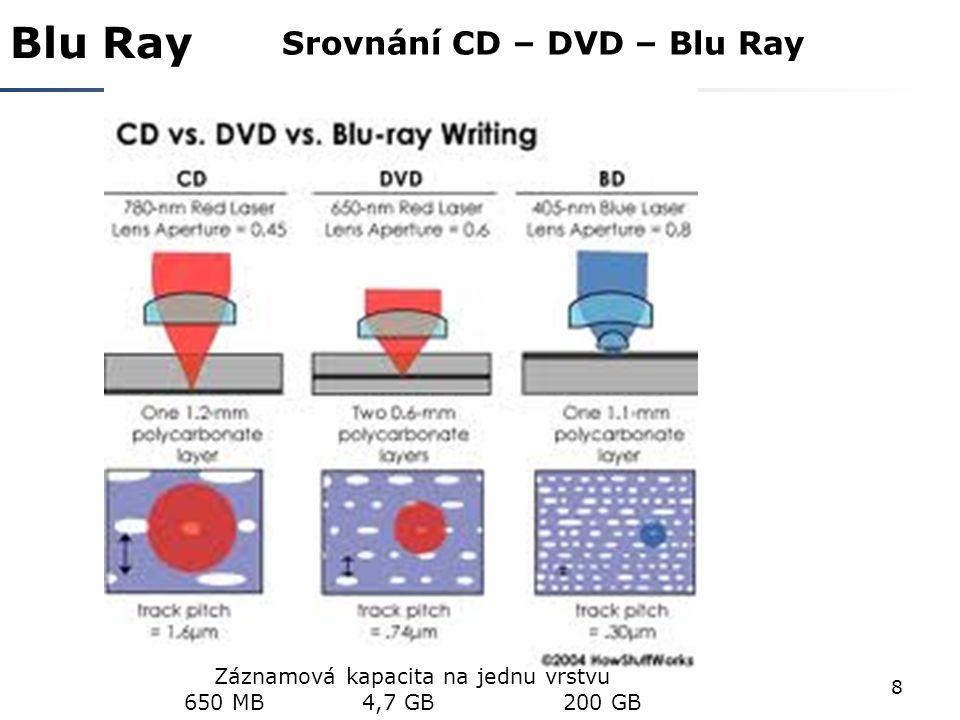 8 Blu Ray Srovnání CD – DVD – Blu Ray Záznamová kapacita na jednu vrstvu 650 MB 4,7 GB 200 GB