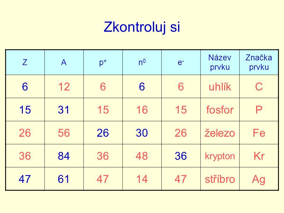 Zkontroluj si ZAp+p+ n0n0 e-e- Název prvku Značka prvku 612666uhlíkC 1531151615fosforP 2656263026železoFe 3684364836 krypton Kr 4761471447stříbroAg