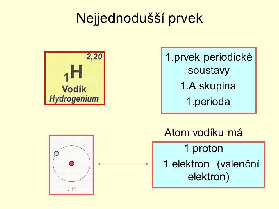 Nejjednodušší prvek 1.prvek periodické soustavy 1.A skupina 1.perioda Atom vodíku má 1 proton 1 elektron (valenční elektron)