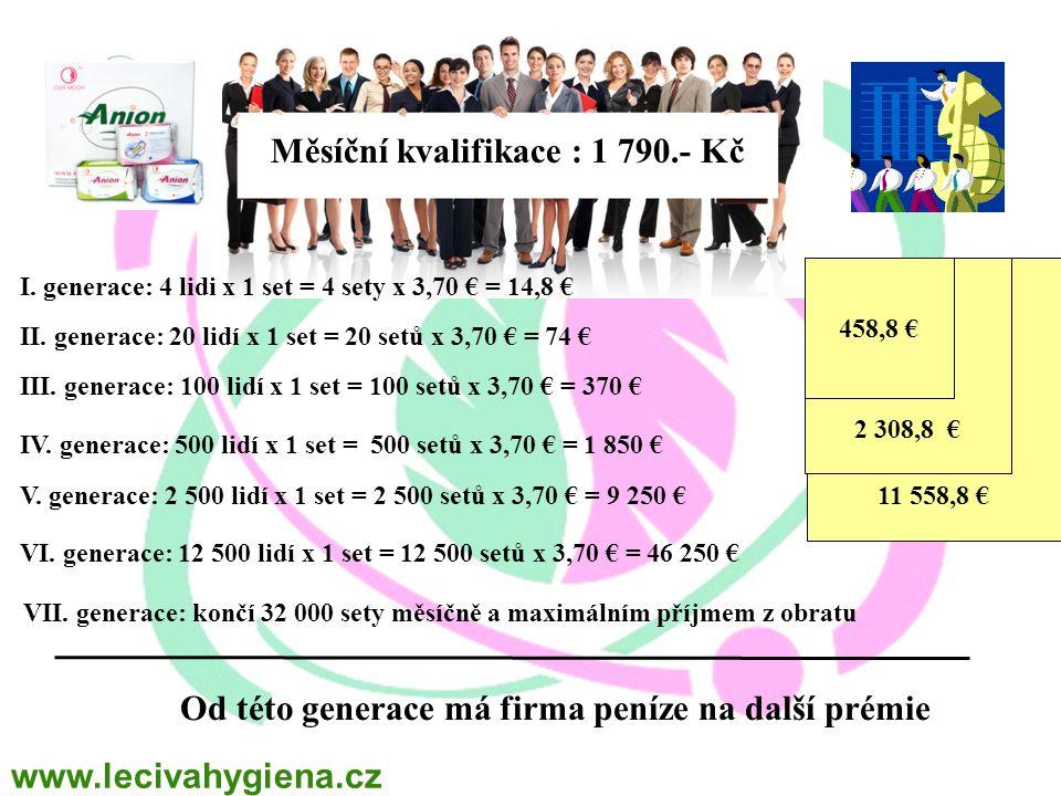 11 558,8 € 2 308,8 € I. generace: 4 lidi x 1 set = 4 sety x 3,70 € = 14,8 € II. generace: 20 lidí x 1 set = 20 setů x 3,70 € = 74 € III. generace: 100