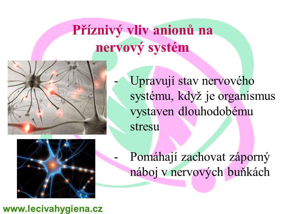 Příznivý vliv anionů na nervový systém -Upravují stav nervového systému, když je organismus vystaven dlouhodobému stresu -Pomáhají zachovat záporný náboj v nervových buňkách www.lecivahygiena.cz