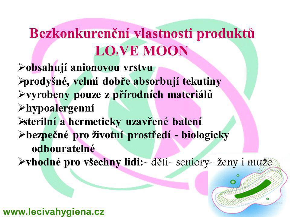 Bezkonkurenční vlastnosti produktů LO 3 VE MOON  obsahují anionovou vrstvu  prodyšné, velmi dobře absorbují tekutiny  vyrobeny pouze z přírodních materiálů  hypoalergenní  sterilní a hermeticky uzavřené balení  bezpečné pro životní prostředí - biologicky odbouratelné  vhodné pro všechny lidi: - d ě ti- seniory- ž eny i mu ž e www.lecivahygiena.cz