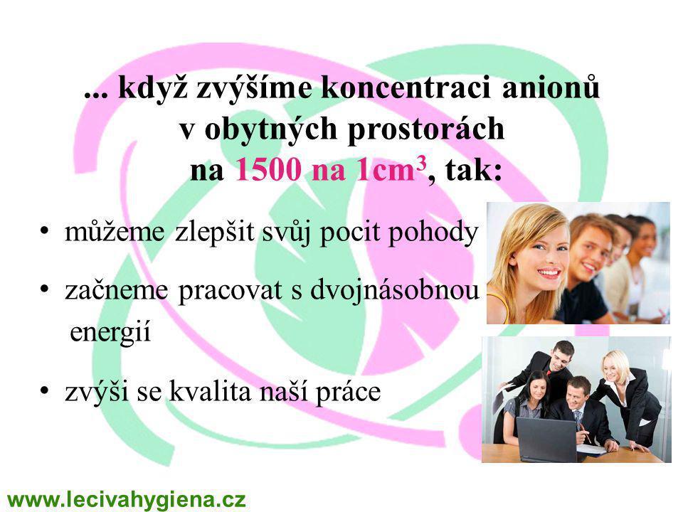 JAK PŮSOBÍ ANIONY V ORGANISMU? www.lecivahygiena.cz