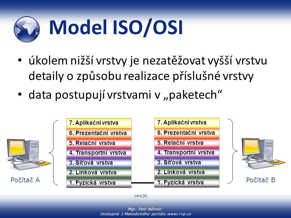 Mgr. Petr Němec Dostupné z Metodického portálu www.rvp.cz Model ISO/OSI úkolem nižší vrstvy je nezatěžovat vyšší vrstvu detaily o způsobu realizace př