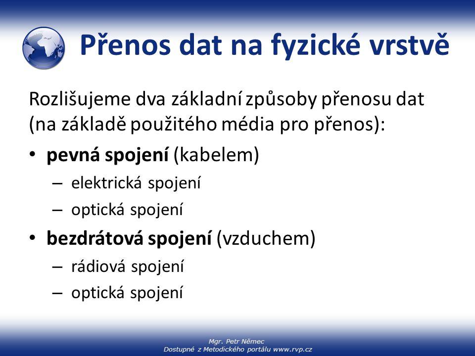 Mgr. Petr Němec Dostupné z Metodického portálu www.rvp.cz Přenos dat na fyzické vrstvě Rozlišujeme dva základní způsoby přenosu dat (na základě použit