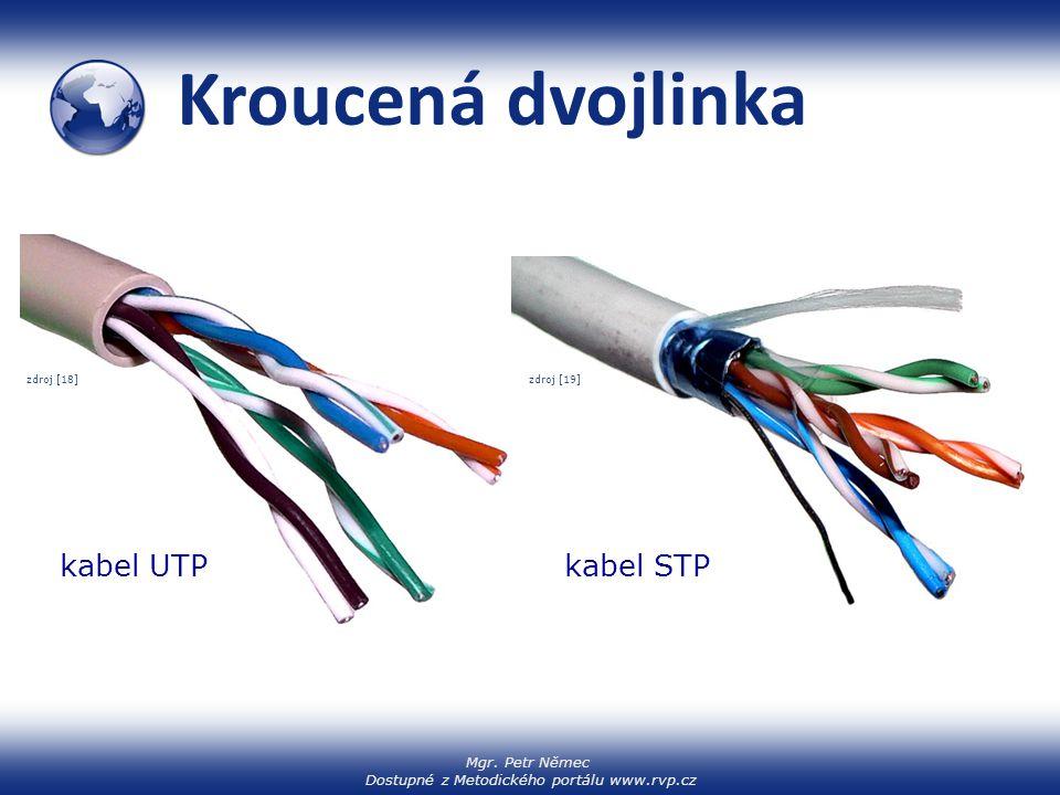 Mgr. Petr Němec Dostupné z Metodického portálu www.rvp.cz Kroucená dvojlinka kabel STPkabel UTP zdroj [18]zdroj [19]