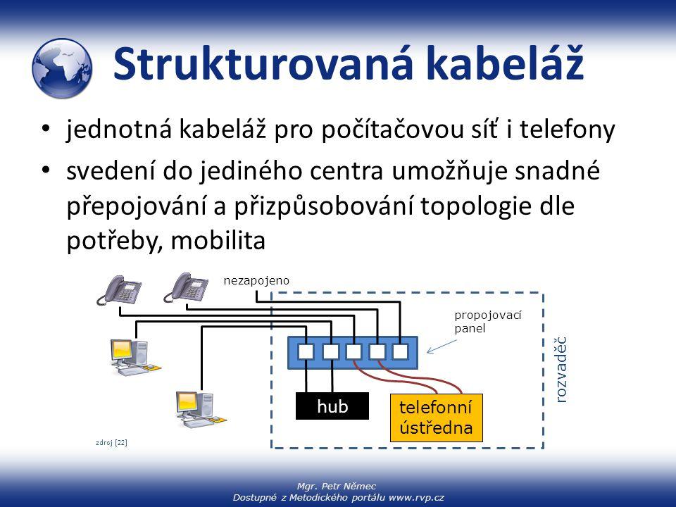 Mgr. Petr Němec Dostupné z Metodického portálu www.rvp.cz Strukturovaná kabeláž jednotná kabeláž pro počítačovou síť i telefony svedení do jediného ce