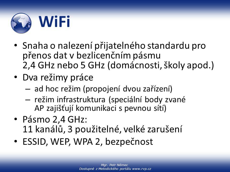 Mgr. Petr Němec Dostupné z Metodického portálu www.rvp.cz WiFi Snaha o nalezení přijatelného standardu pro přenos dat v bezlicenčním pásmu 2,4 GHz neb