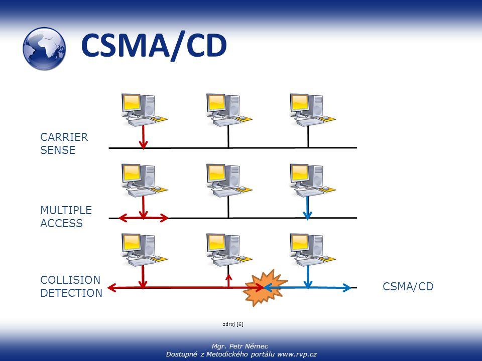 Mgr. Petr Němec Dostupné z Metodického portálu www.rvp.cz CSMA/CD zdroj [6] CARRIER SENSE MULTIPLE ACCESS COLLISION DETECTION CSMA/CD