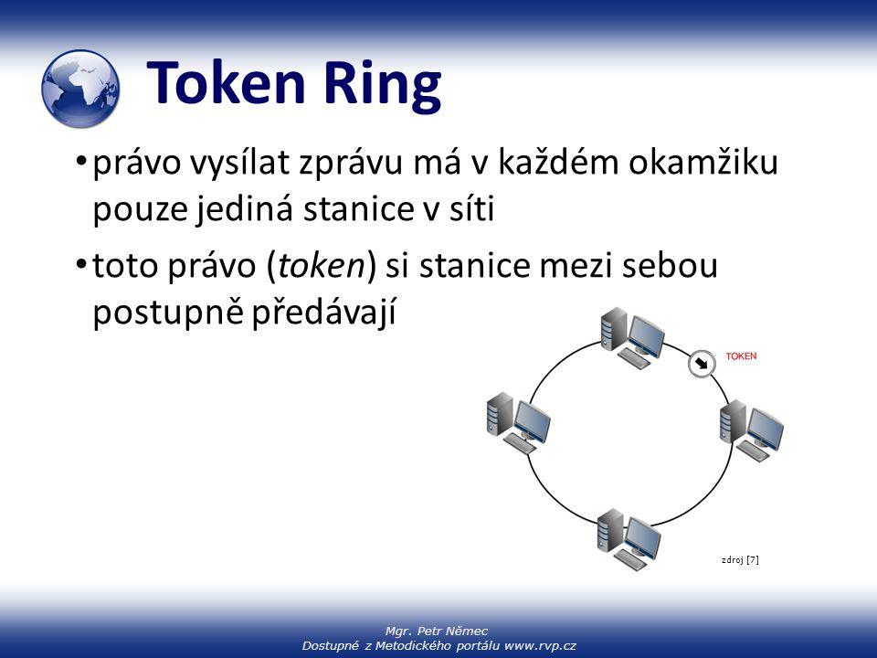 Mgr. Petr Němec Dostupné z Metodického portálu www.rvp.cz Token Ring právo vysílat zprávu má v každém okamžiku pouze jediná stanice v síti toto právo