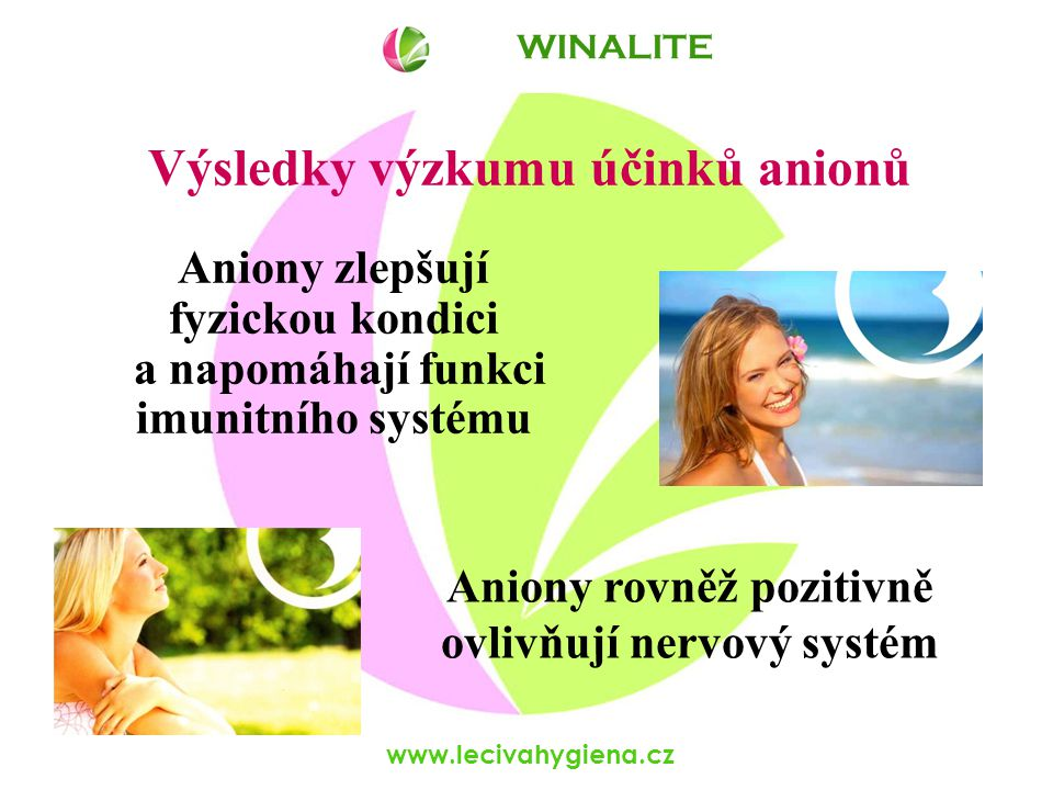 www.lecivahygiena.cz Aniony zlepšují fyzickou kondici a napomáhají funkci imunitního systému Aniony rovněž pozitivně ovlivňují nervový systém WINALITE Výsledky výzkumu účinků anionů