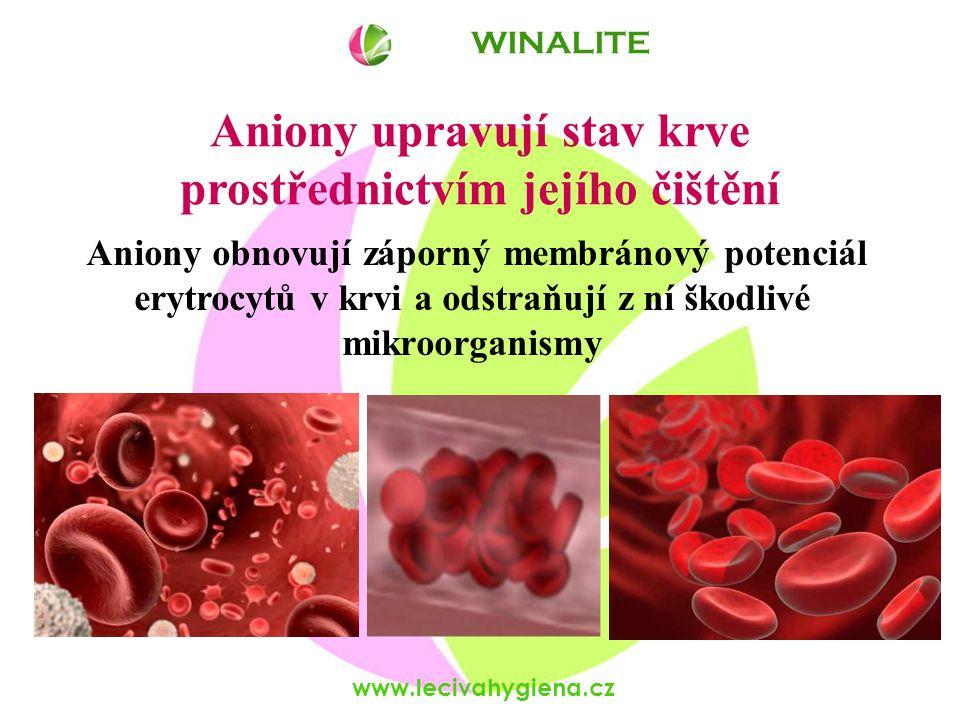 www.lecivahygiena.cz WINALITE Aniony obnovují záporný membránový potenciál erytrocytů v krvi a odstraňují z ní škodlivé mikroorganismy Aniony upravují