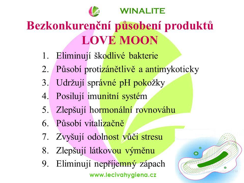 www.lecivahygiena.cz Bezkonkurenční působení produktů LOVE MOON WINALITE 1.Eliminují škodlivé bakterie 2.Působí protizánětlivě a antimykoticky 3.Udržují správné pH pokožky 4.Posilují imunitní systém 5.Zlepšují hormonální rovnováhu 6.Působí vitalizačně 7.Zvyšují odolnost vůči stresu 8.Zlepšují látkovou výměnu 9.Eliminují nepříjemný zápach