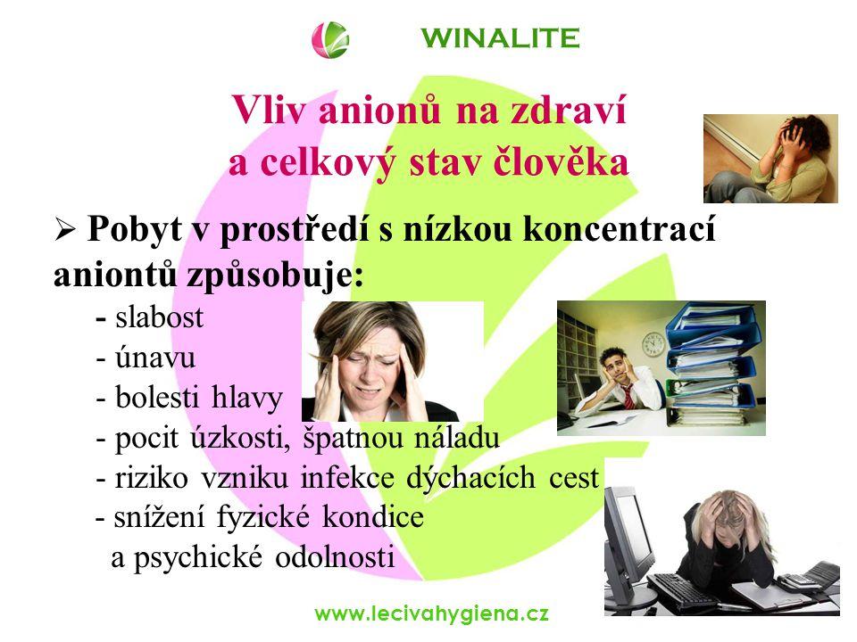www.lecivahygiena.cz Vliv anionů na zdraví a celkový stav člověka  Pobyt v prostředí s nízkou koncentrací aniontů způsobuje: - slabost - únavu - bole