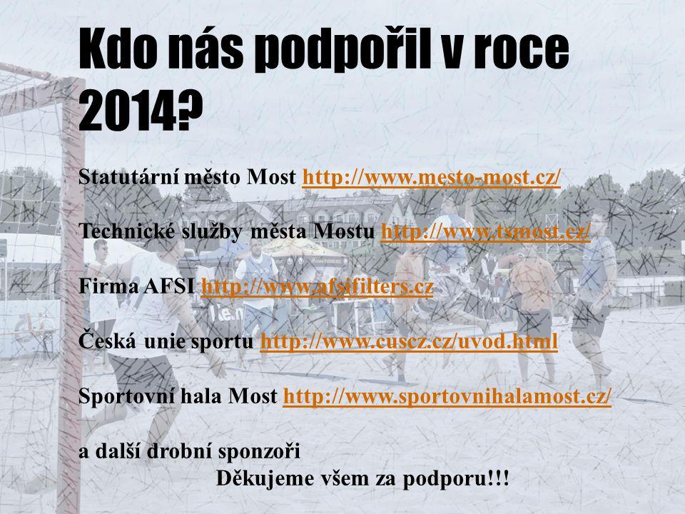 Kdo nás podpořil v roce 2014? Statutární město Most http://www.mesto-most.cz/http://www.mesto-most.cz/ Technické služby města Mostu http://www.tsmost.