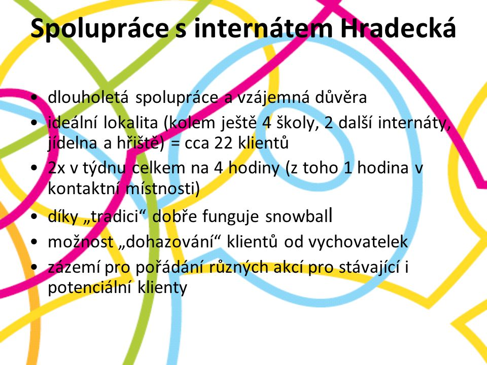Spolupráce s internátem Hradecká dlouholetá spolupráce a vzájemná důvěra ideální lokalita (kolem ještě 4 školy, 2 další internáty, jídelna a hřiště) =