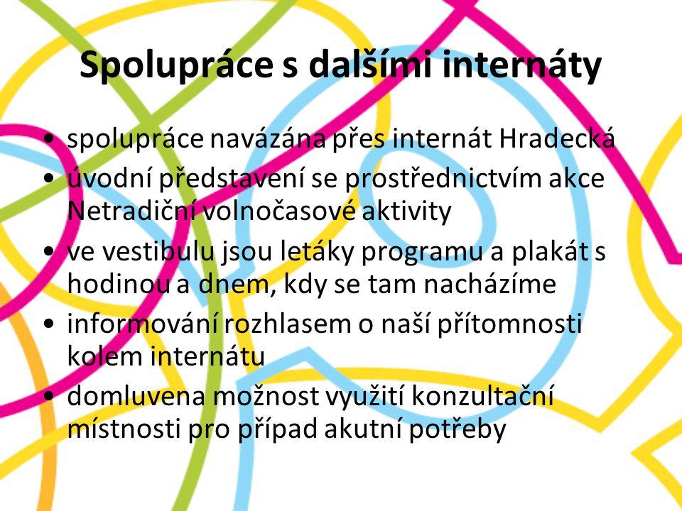 Spolupráce s dalšími internáty spolupráce navázána přes internát Hradecká úvodní představení se prostřednictvím akce Netradiční volnočasové aktivity v