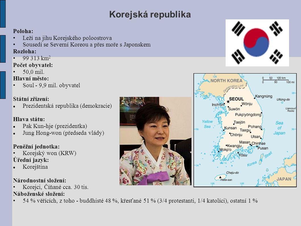 Korejská republika Poloha: Leží na jihu Korejského poloostrova Sousedí se Severní Koreou a přes moře s Japonskem Rozloha: 99 313 km 2 Počet obyvatel: