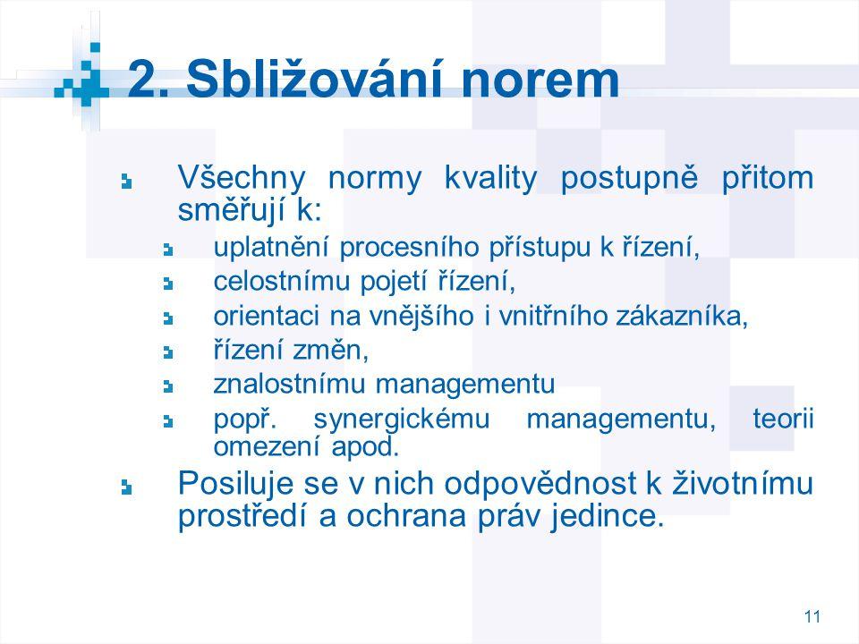 11 2. Sbližování norem Všechny normy kvality postupně přitom směřují k: uplatnění procesního přístupu k řízení, celostnímu pojetí řízení, orientaci na