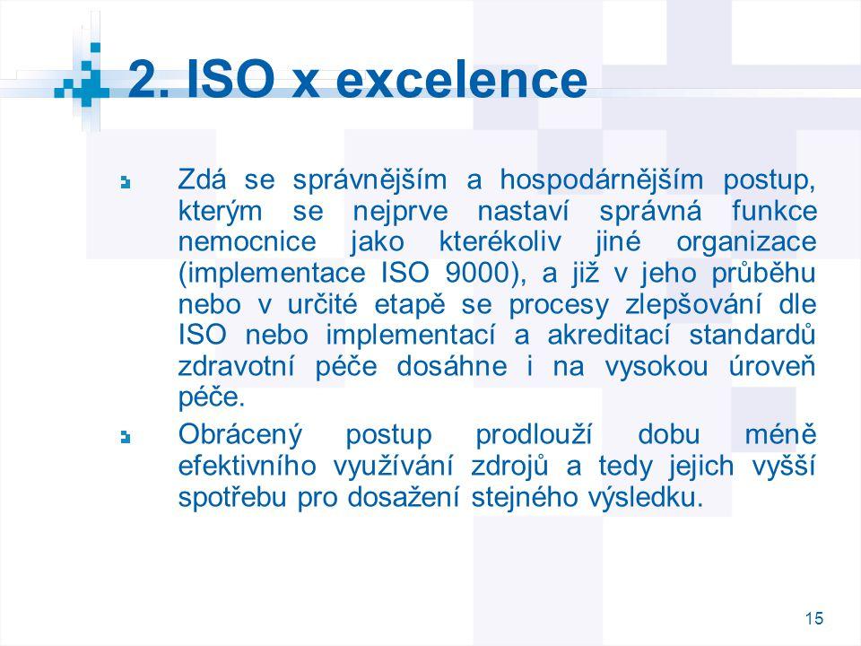 15 2. ISO x excelence Zdá se správnějším a hospodárnějším postup, kterým se nejprve nastaví správná funkce nemocnice jako kterékoliv jiné organizace (