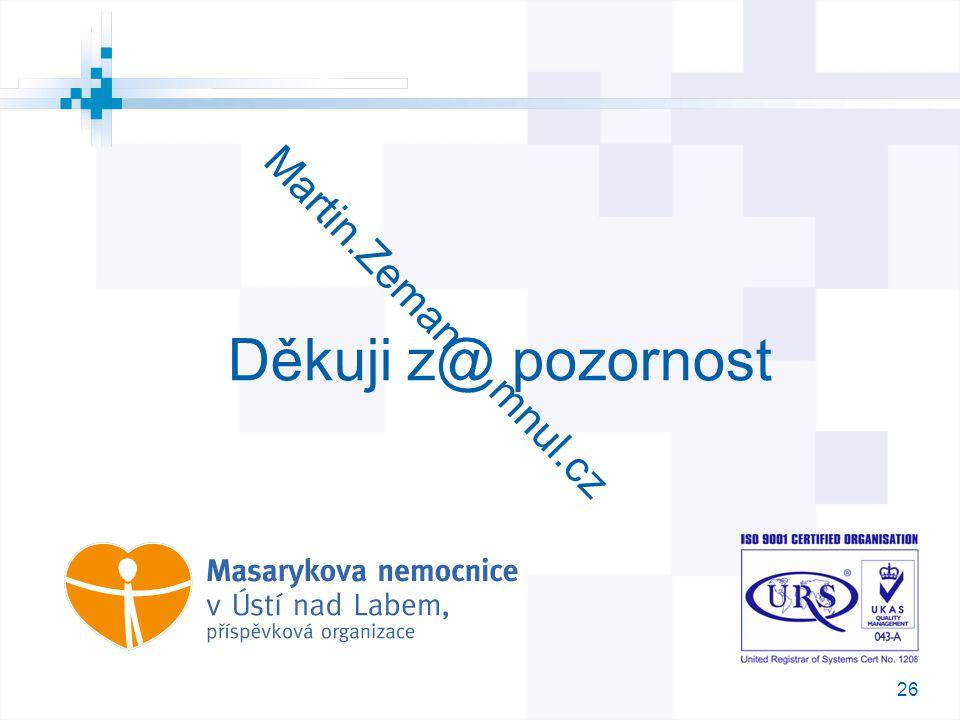 26 Děkuji z@ pozornost M Martin.Zeman mnul.cz