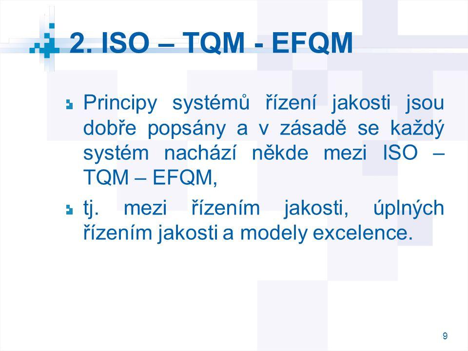 9 9 2. ISO – TQM - EFQM Principy systémů řízení jakosti jsou dobře popsány a v zásadě se každý systém nachází někde mezi ISO – TQM – EFQM, tj. mezi ří