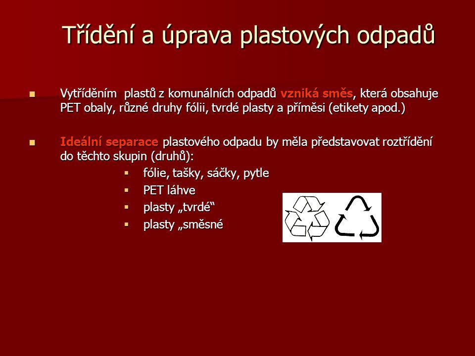 Vytříděním plastů z komunálních odpadů vzniká směs, která obsahuje PET obaly, různé druhy fólii, tvrdé plasty a příměsi (etikety apod.) Ideální separa