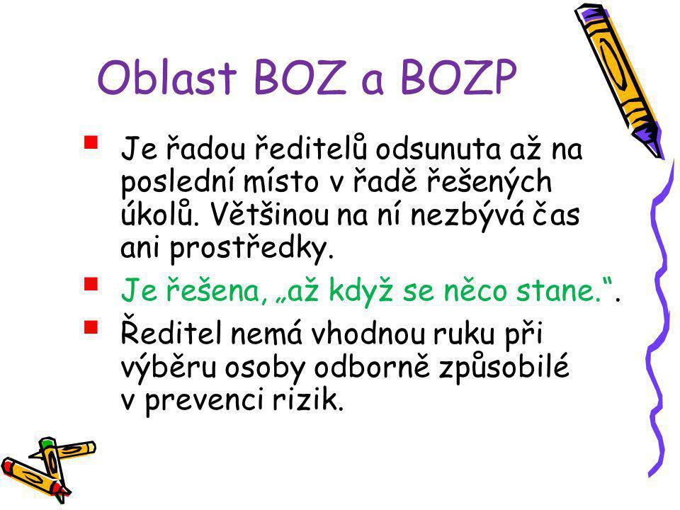 Oblast BOZ a BOZP  Je řadou ředitelů odsunuta až na poslední místo v řadě řešených úkolů.