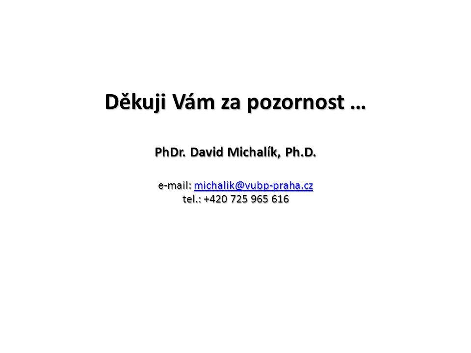 Děkuji Vám za pozornost … PhDr. David Michalík, Ph.D. e-mail: michalik@vubp-praha.cz tel.: +420 725 965 616 michalik@vubp-praha.cz