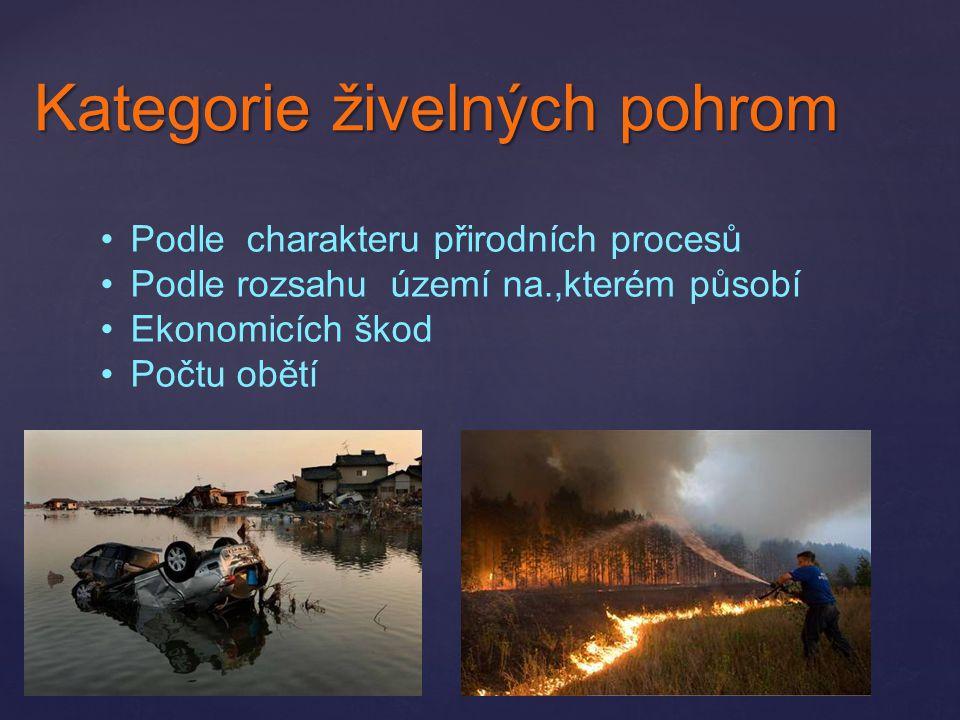 Kategorie živelných pohrom Podle charakteru přirodních procesů Podle rozsahu území na.,kterém působí Ekonomicích škod Počtu obětí