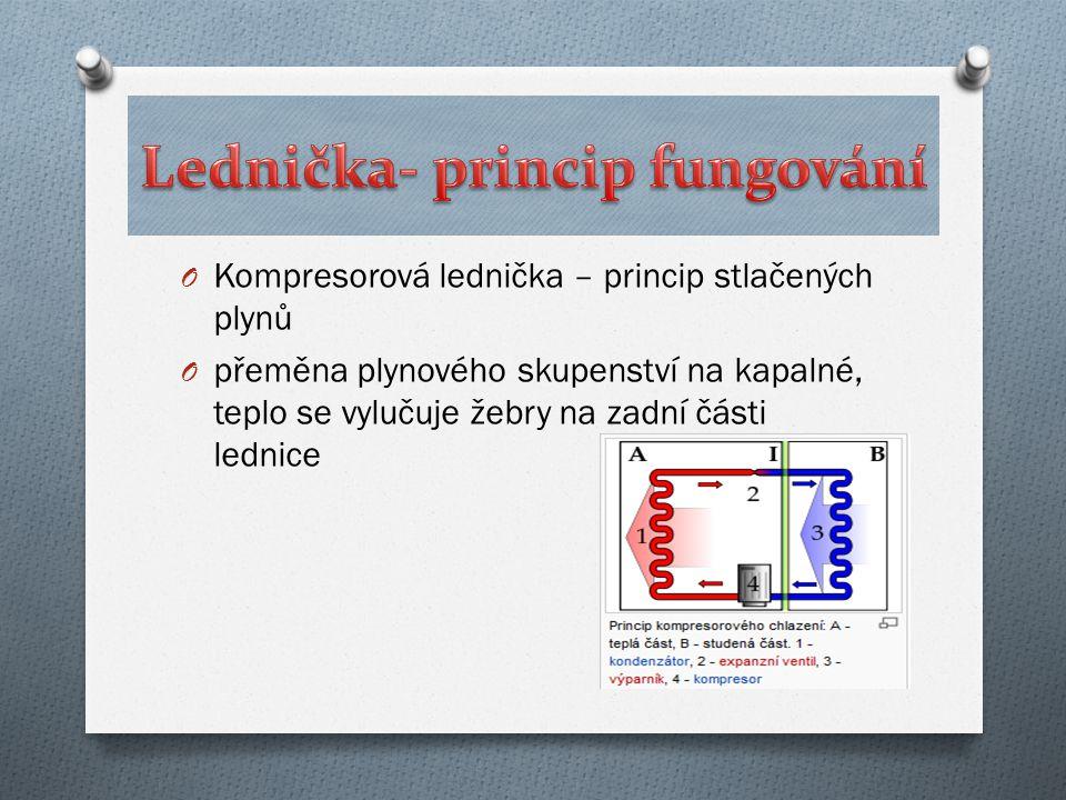 O Kompresorová lednička – princip stlačených plynů O přeměna plynového skupenství na kapalné, teplo se vylučuje žebry na zadní části lednice