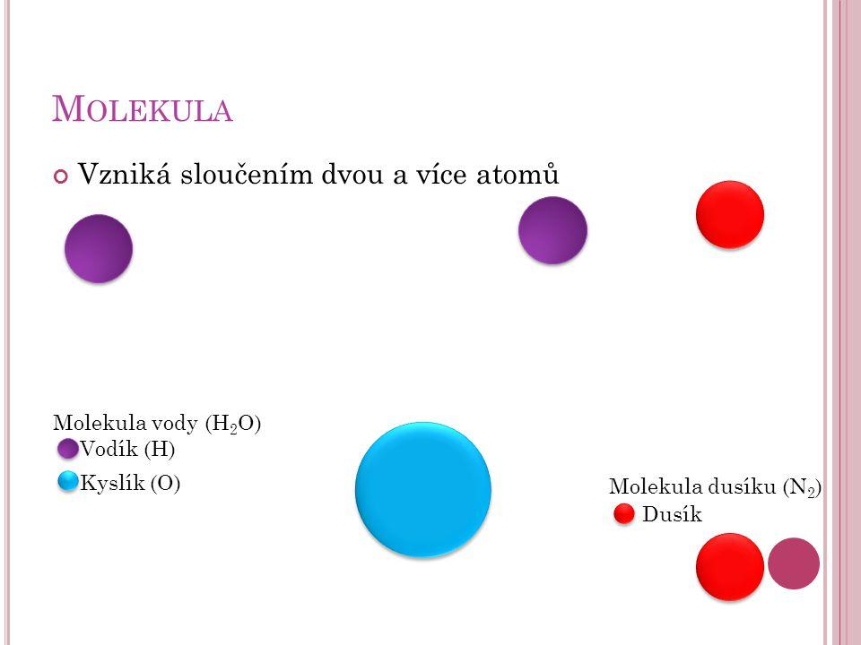 M OLEKULA Vzniká sloučením dvou a více atomů Molekula vody (H 2 O) Vodík (H) Kyslík (O) Molekula dusíku (N 2 ) Dusík