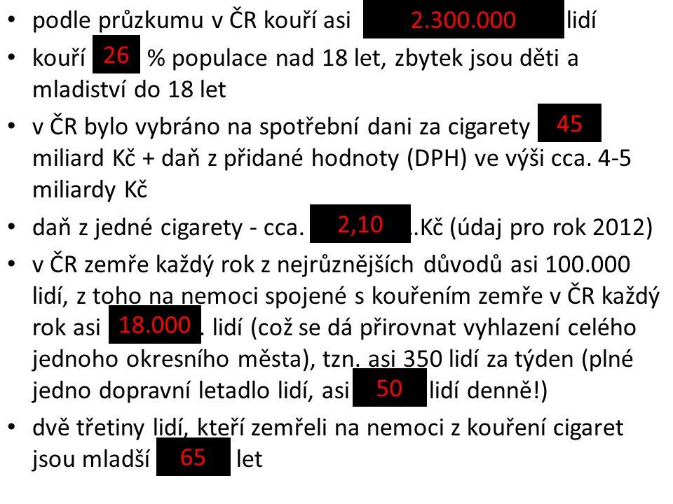 podle průzkumu v ČR kouří asi lidí kouří ……..