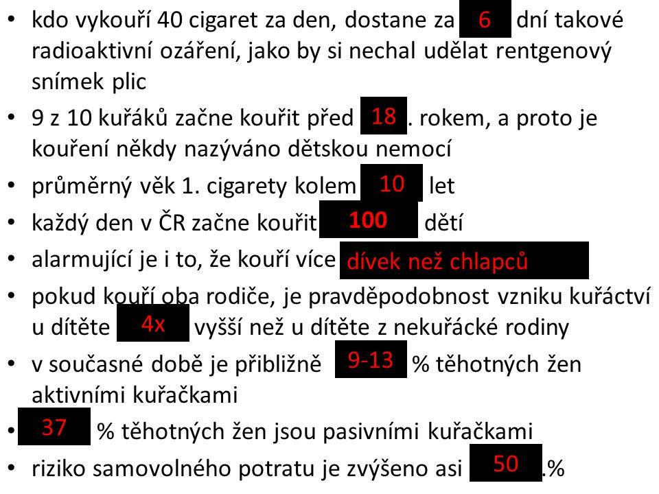 kdo vykouří 40 cigaret za den, dostane za ……..
