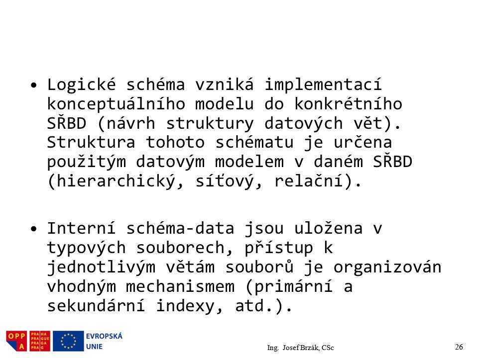 Ing. Josef Brzák, CSc 26 Logické schéma vzniká implementací konceptuálního modelu do konkrétního SŘBD (návrh struktury datových vět). Struktura tohoto