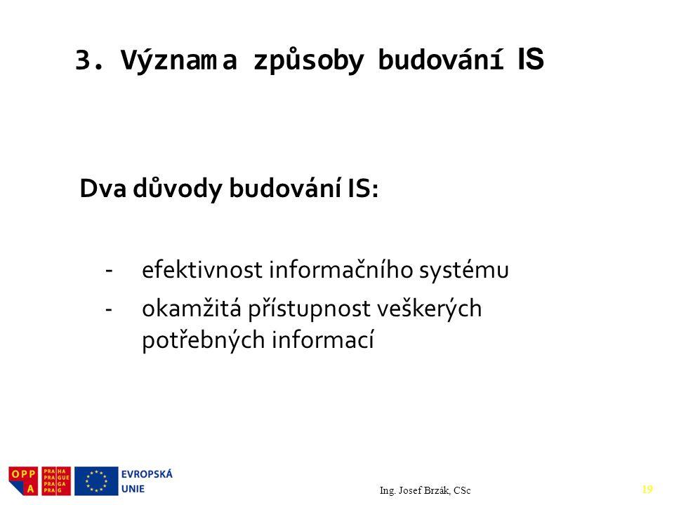 3. Význam a způsoby budování IS Dva důvody budování IS: - efektivnost informačního systému - okamžitá přístupnost veškerých potřebných informací Ing.