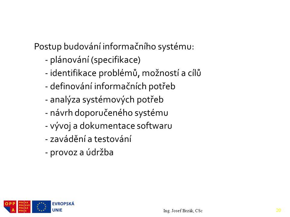 Postup budování informačního systému: - plánování (specifikace) - identifikace problémů, možností a cílů - definování informačních potřeb - analýza systémových potřeb - návrh doporučeného systému - vývoj a dokumentace softwaru - zavádění a testování - provoz a údržba Ing.