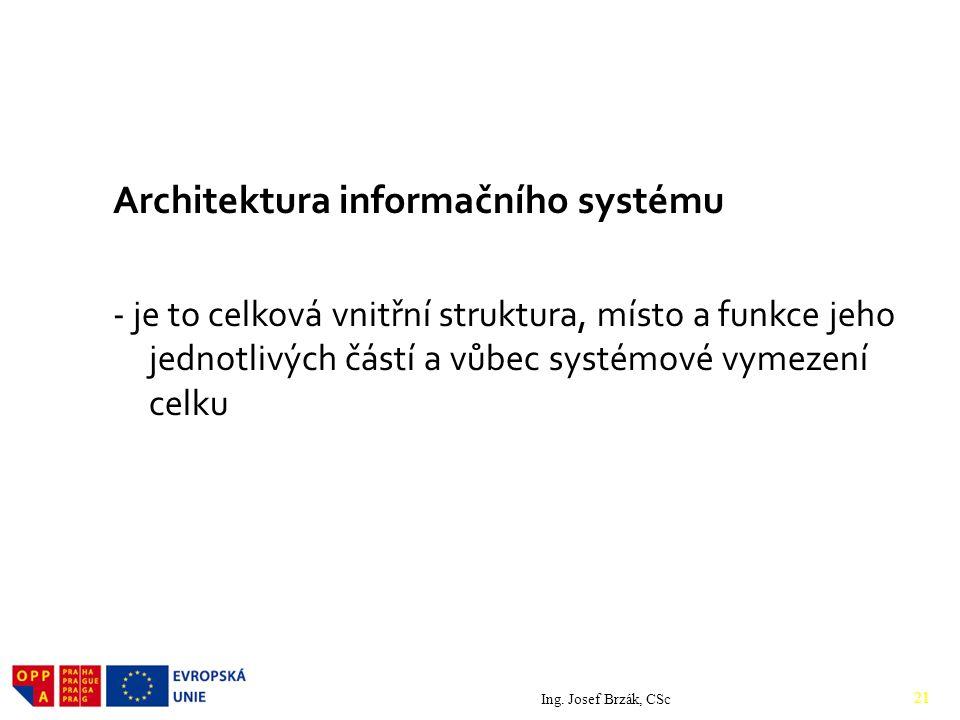 Architektura informačního systému - je to celková vnitřní struktura, místo a funkce jeho jednotlivých částí a vůbec systémové vymezení celku Ing.