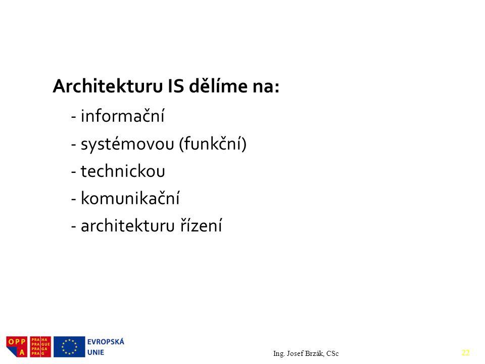 Architekturu IS dělíme na: - informační - systémovou (funkční) - technickou - komunikační - architekturu řízení Ing.