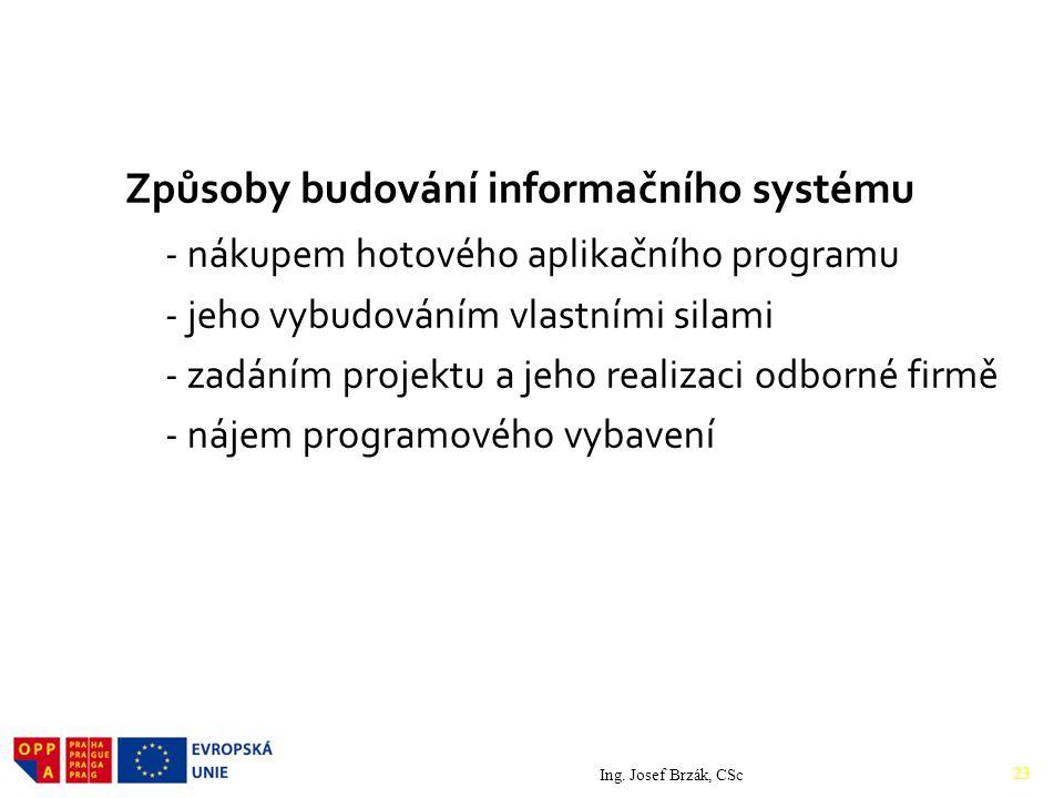 Způsoby budování informačního systému - nákupem hotového aplikačního programu - jeho vybudováním vlastními silami - zadáním projektu a jeho realizaci odborné firmě - nájem programového vybavení Ing.