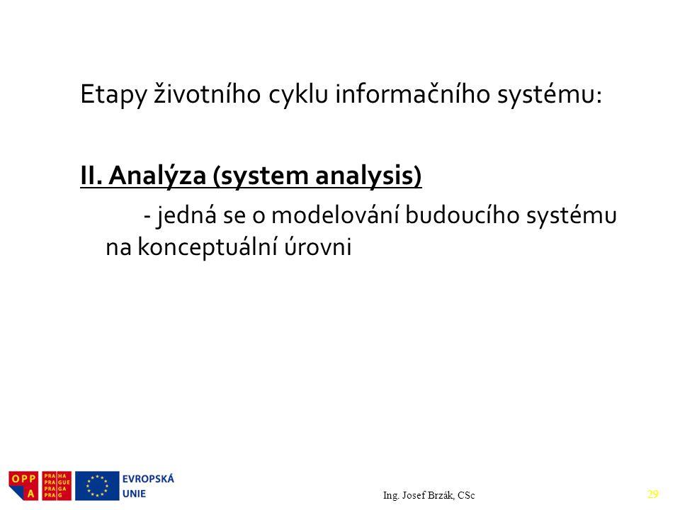Etapy životního cyklu informačního systému: II.