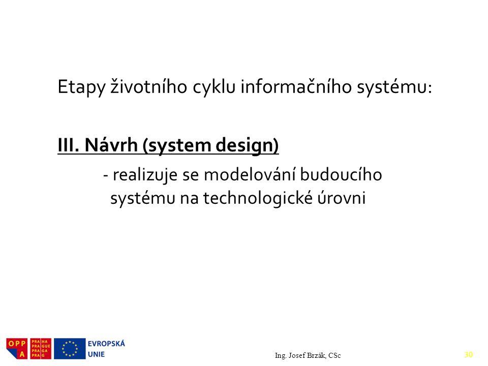 Etapy životního cyklu informačního systému: III.