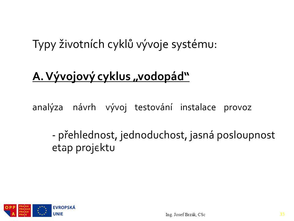 Typy životních cyklů vývoje systému: A.