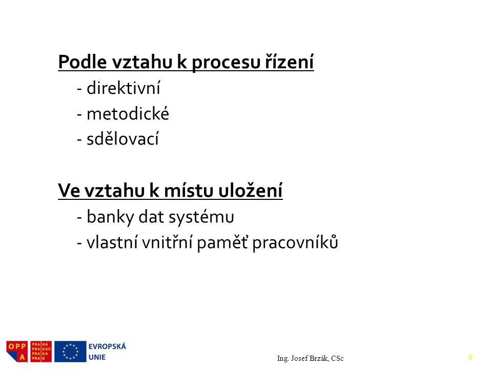 Podle vztahu k procesu řízení - direktivní - metodické - sdělovací Ve vztahu k místu uložení - banky dat systému - vlastní vnitřní paměť pracovníků Ing.