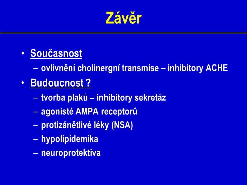 Závěr Současnost – ovlivnění cholinergní transmise – inhibitory ACHE Budoucnost ? – tvorba plaků – inhibitory sekretáz – agonisté AMPA receptorů – pro
