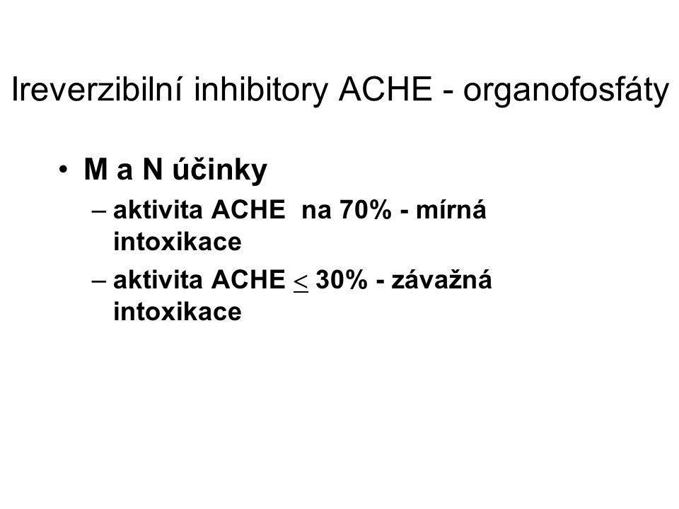 Ireverzibilní inhibitory ACHE - organofosfáty M a N účinky –aktivita ACHE na 70% - mírná intoxikace –aktivita ACHE  30% - závažná intoxikace
