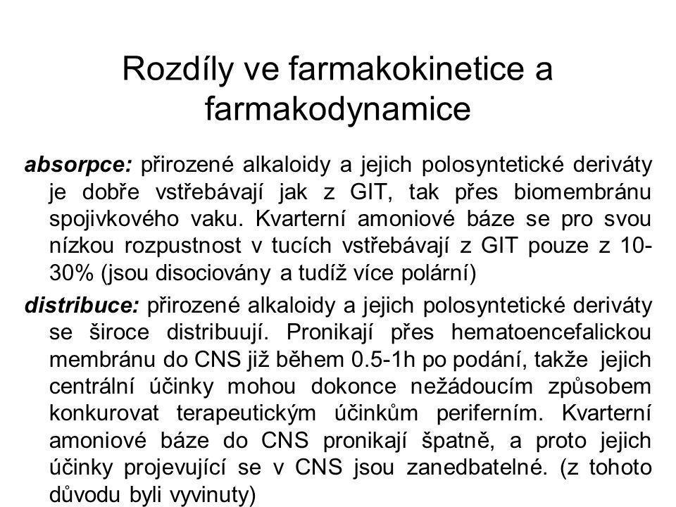 Rozdíly ve farmakokinetice a farmakodynamice absorpce: přirozené alkaloidy a jejich polosyntetické deriváty je dobře vstřebávají jak z GIT, tak přes b