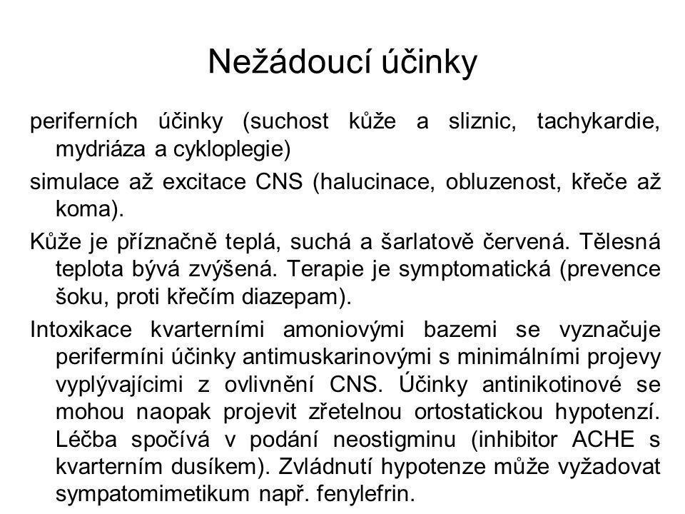 Nežádoucí účinky periferních účinky (suchost kůže a sliznic, tachykardie, mydriáza a cykloplegie) simulace až excitace CNS (halucinace, obluzenost, kř