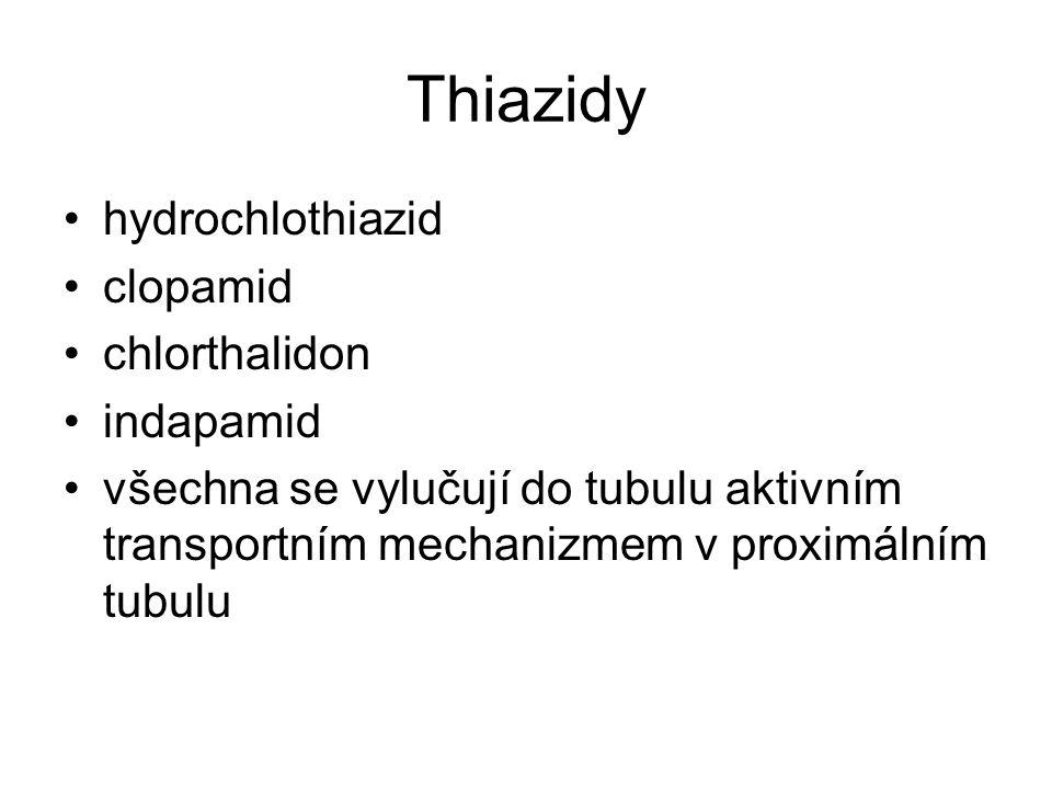 Thiazidy hydrochlothiazid clopamid chlorthalidon indapamid všechna se vylučují do tubulu aktivním transportním mechanizmem v proximálním tubulu